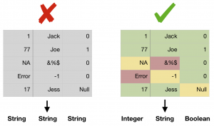 Probabilistic type inference